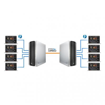 Accusys A12T3-Share 12 Bay Thunderbolt Shareable Storage System - Final Sale/No Returns
