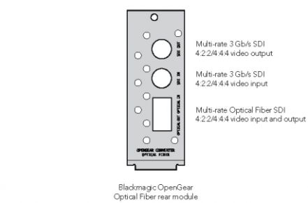 Blackmagic Design openGear Converter - Optical Fiber